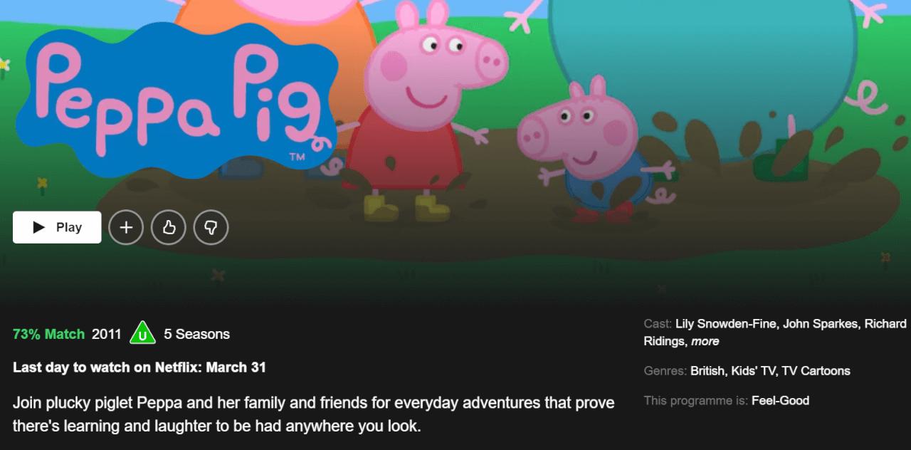 Cinco temporadas de Peppa Pig deixarão a Netflix do Reino Unido em março de 2021