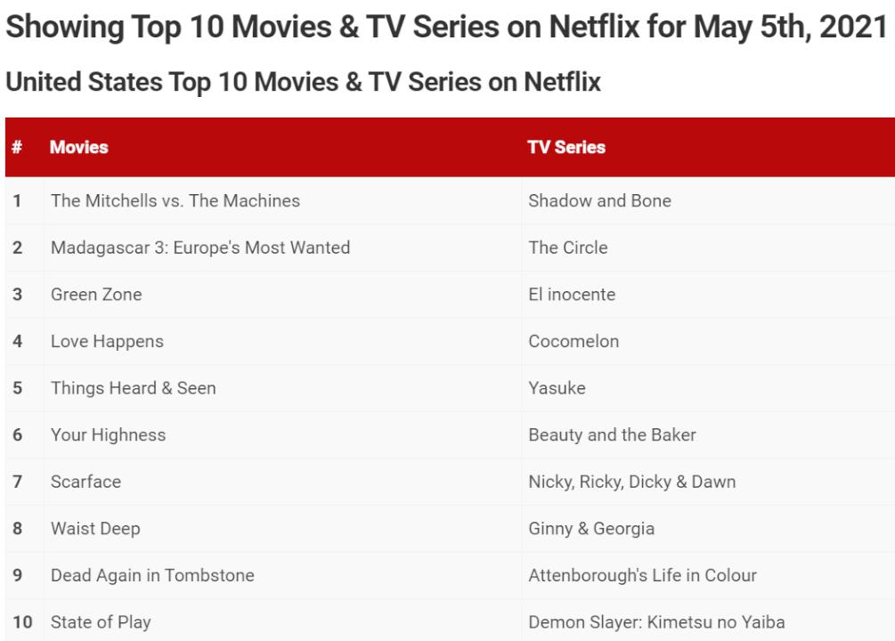 yasuke temporada 2 status de renovação do Netflix e lista principal data de lançamento de 2021